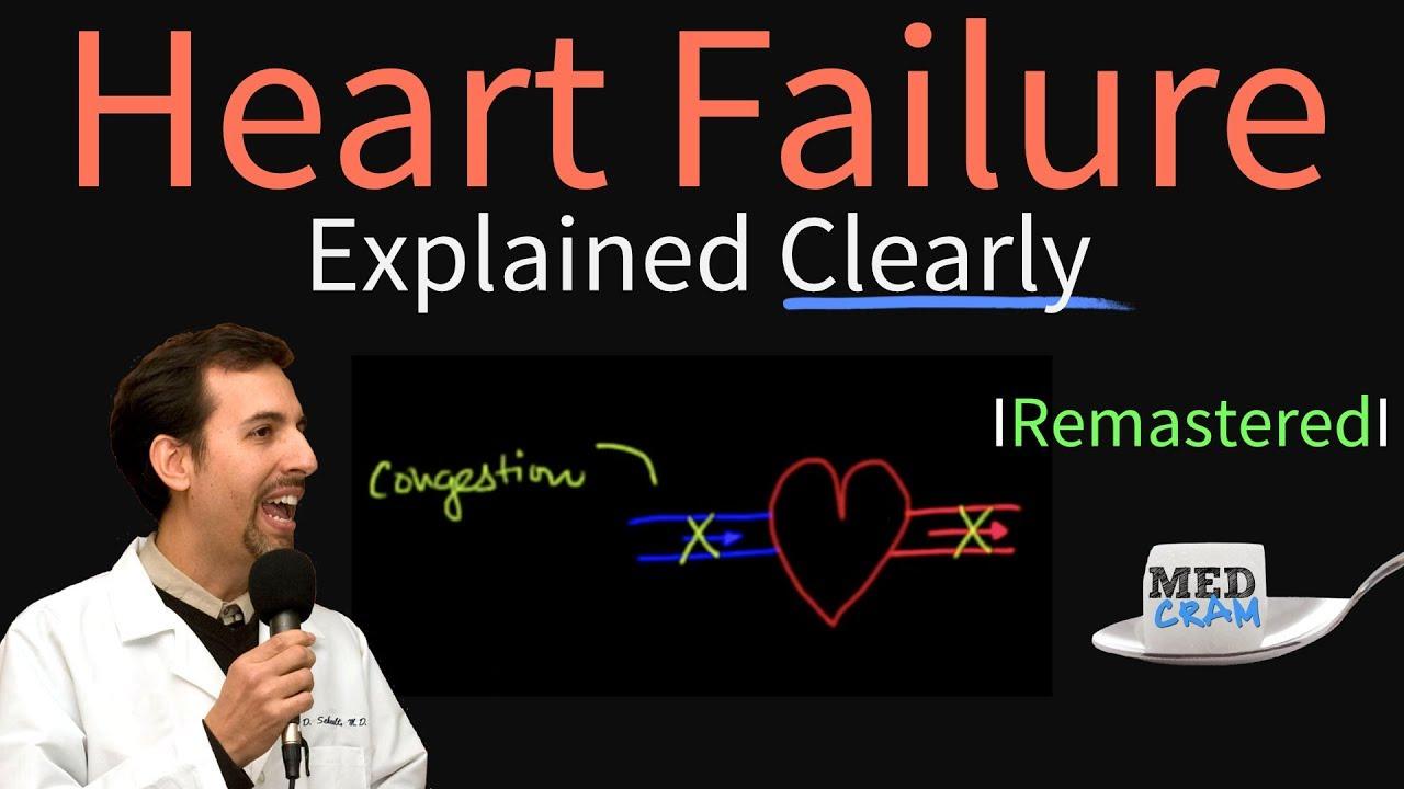 Bệnh suy tim